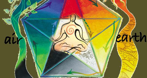 ayurveda elements