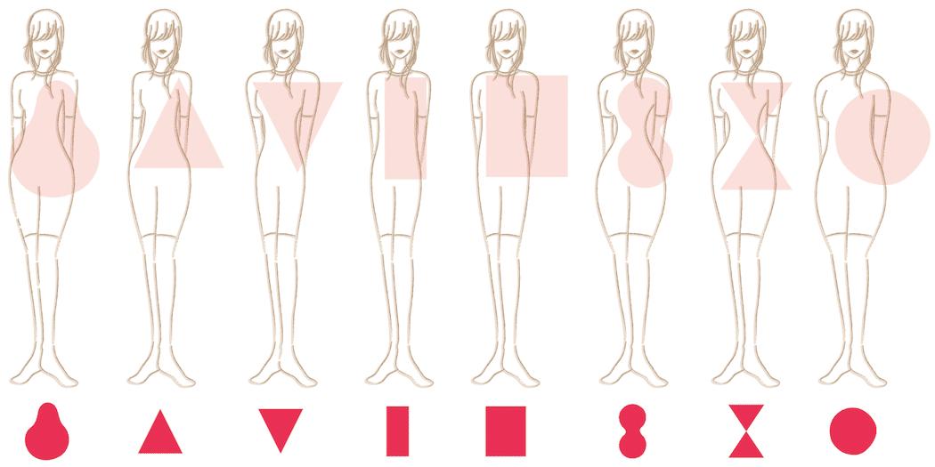 women body shapes